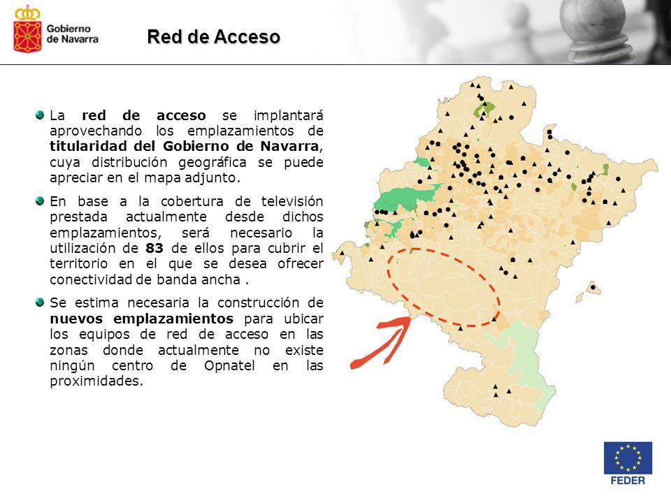 Red de Acceso