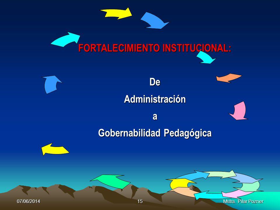 FORTALECIMIENTO INSTITUCIONAL: Gobernabilidad Pedagógica