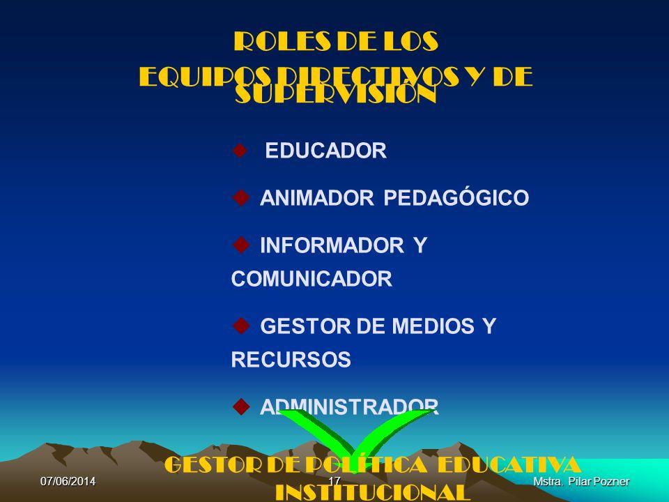 ROLES DE LOS EQUIPOS DIRECTIVOS Y DE SUPERVISIÓN