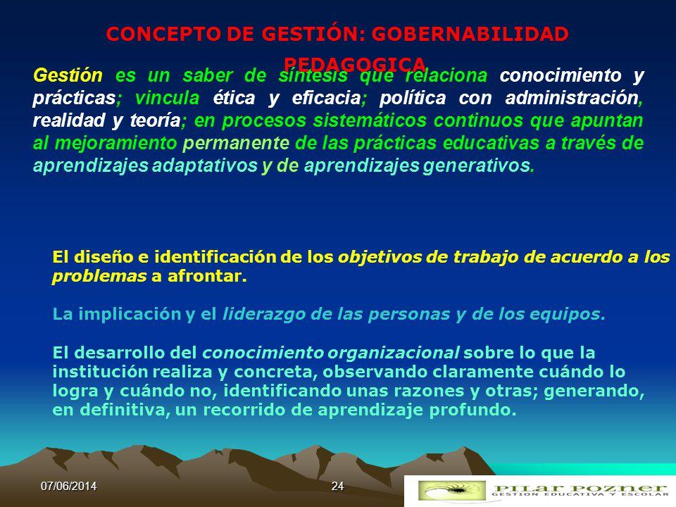 CONCEPTO DE GESTIÓN: GOBERNABILIDAD PEDAGOGICA