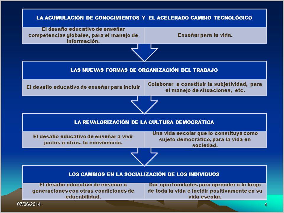 LA ACUMULACIÓN DE CONOCIMIENTOS Y EL ACELERADO CAMBIO TECNOLÓGICO