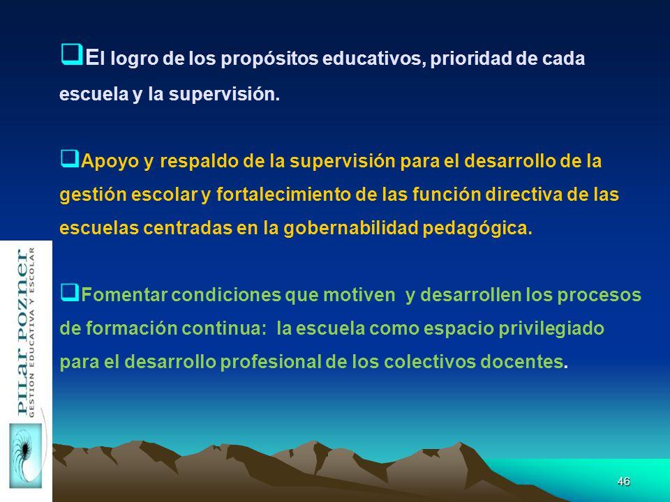 El logro de los propósitos educativos, prioridad de cada escuela y la supervisión.
