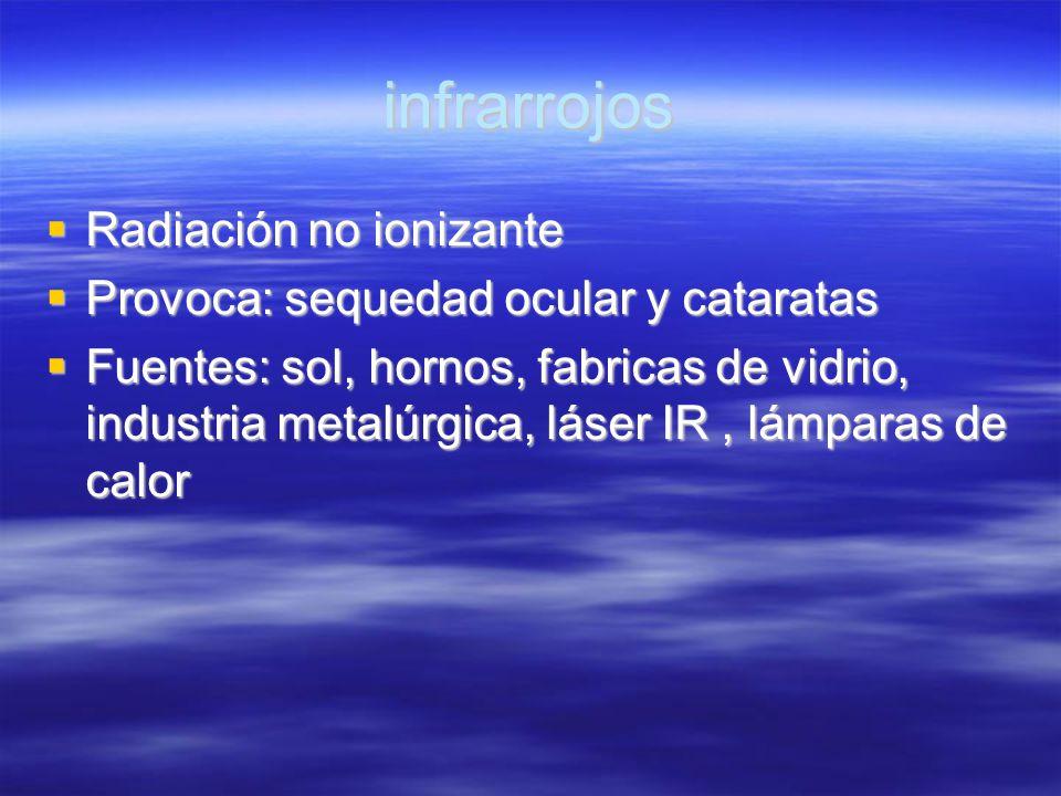infrarrojos Radiación no ionizante