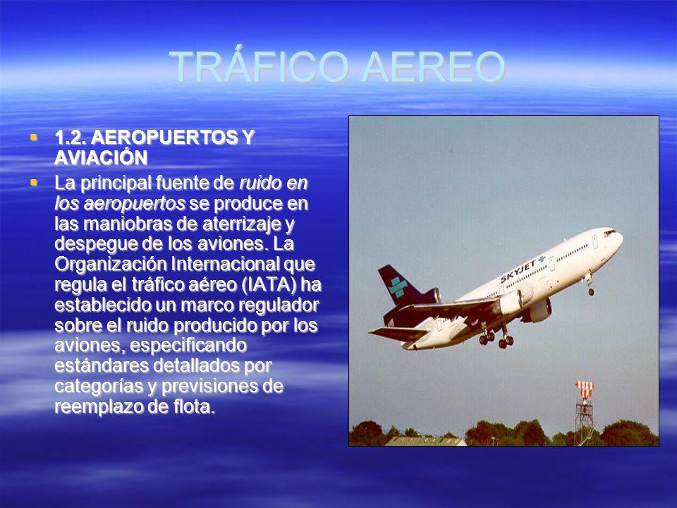 TRÁFICO AEREO 1.2. AEROPUERTOS Y AVIACIÓN