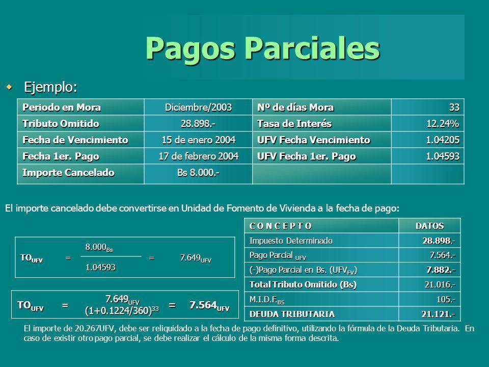 Pagos Parciales Ejemplo:
