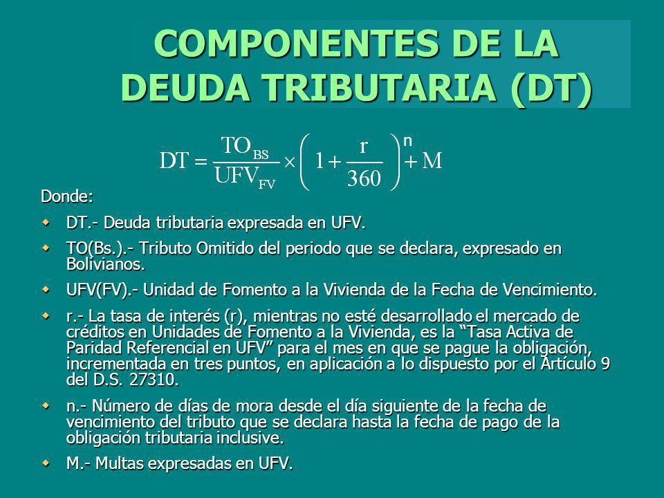 COMPONENTES DE LA DEUDA TRIBUTARIA (DT)