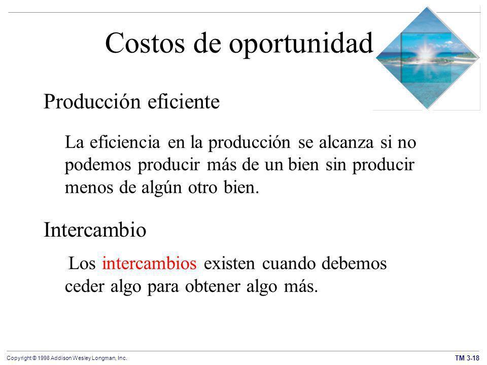 Costos de oportunidad Producción eficiente Intercambio