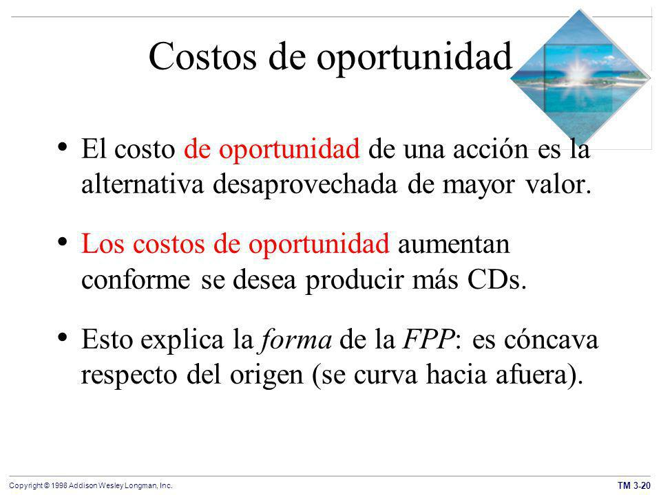 Costos de oportunidad El costo de oportunidad de una acción es la alternativa desaprovechada de mayor valor.