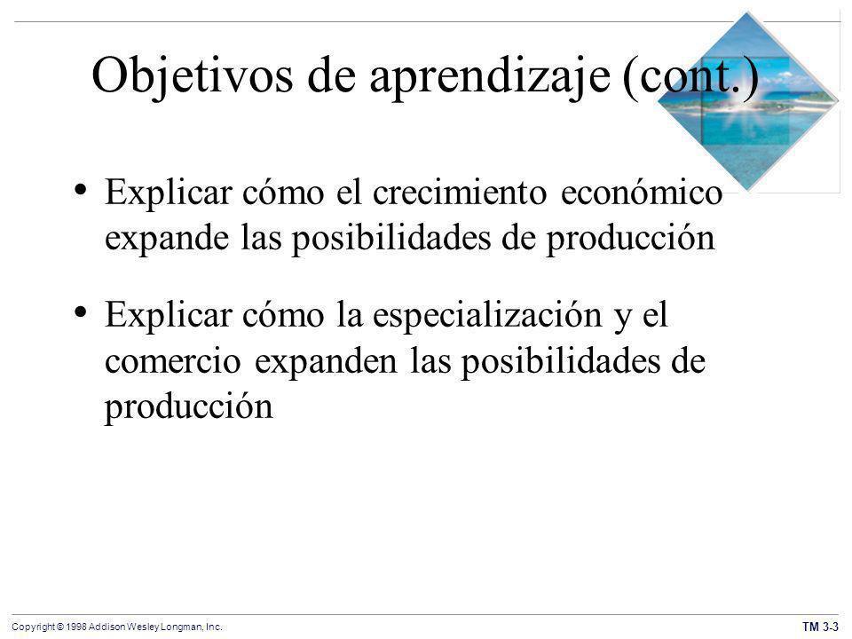 Objetivos de aprendizaje (cont.)
