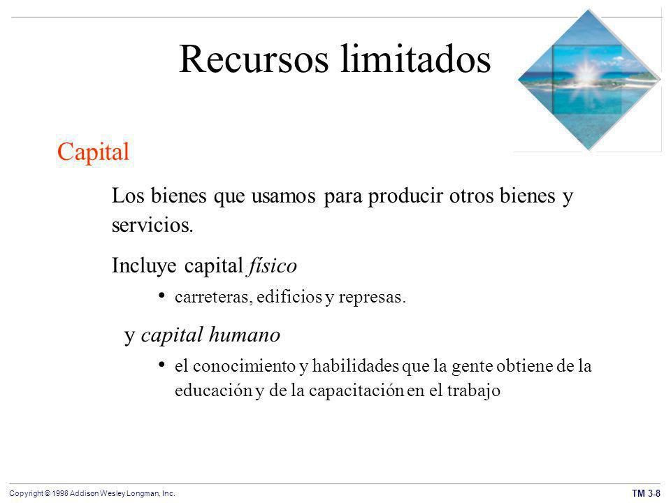 Recursos limitados Capital