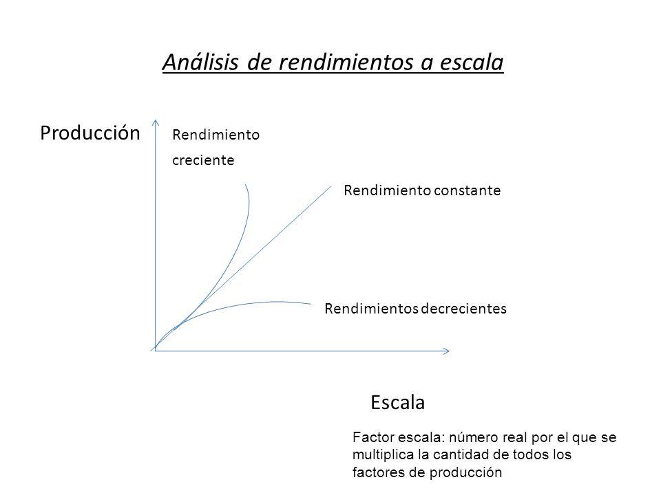Análisis de rendimientos a escala
