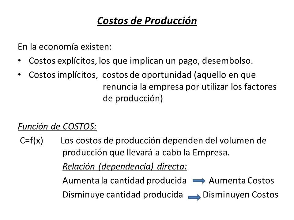 Costos de Producción En la economía existen: