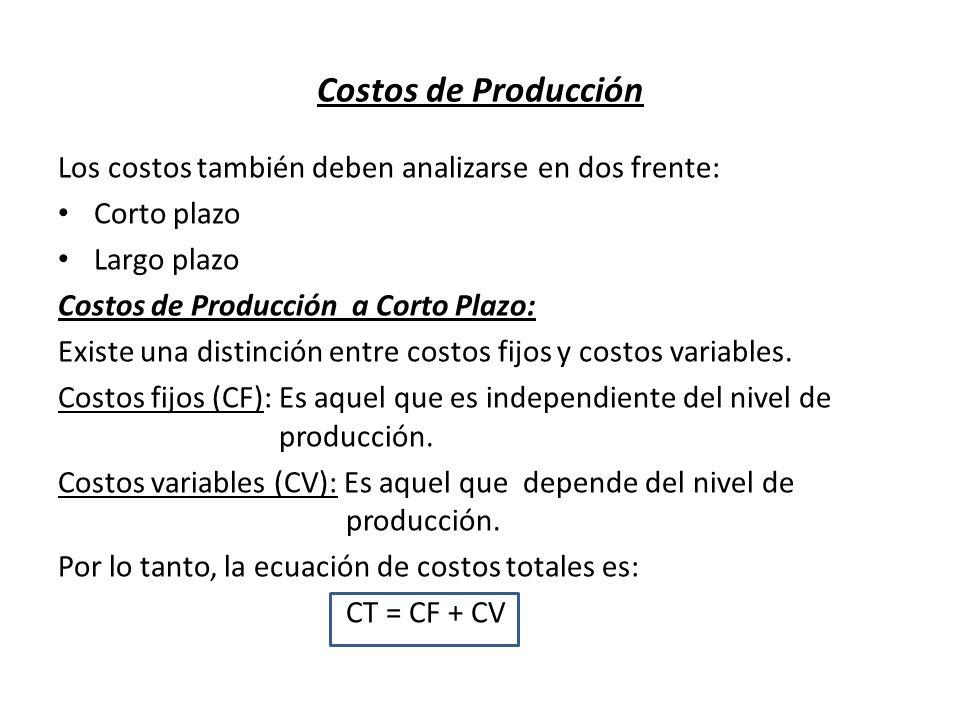 Costos de Producción Los costos también deben analizarse en dos frente: Corto plazo. Largo plazo.
