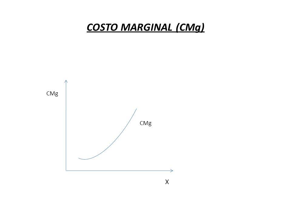 COSTO MARGINAL (CMg) CMg CMg X