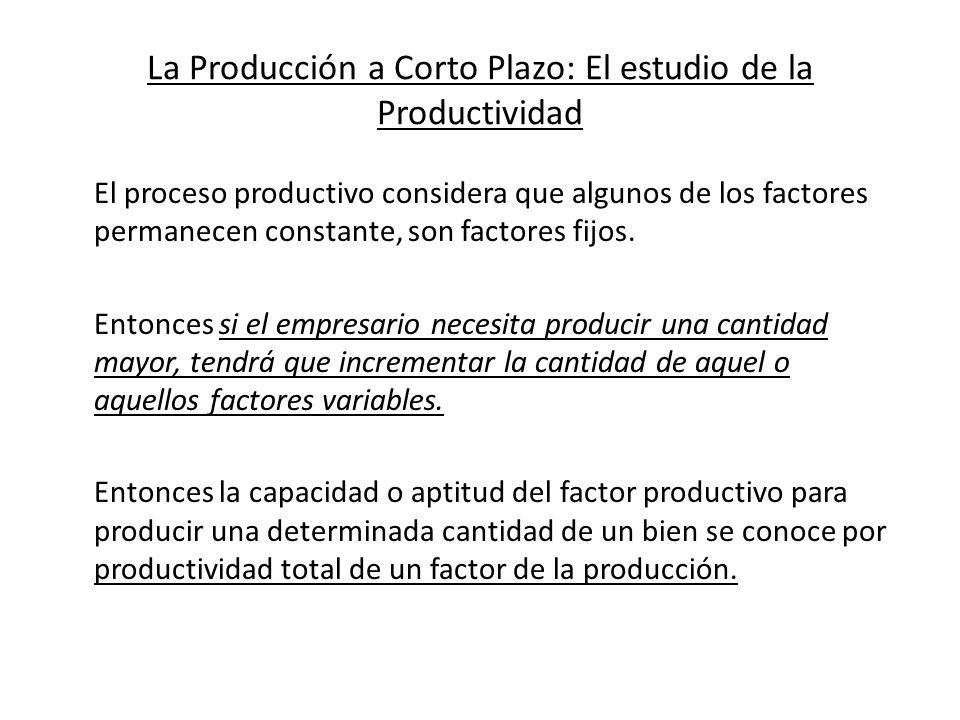 La Producción a Corto Plazo: El estudio de la Productividad