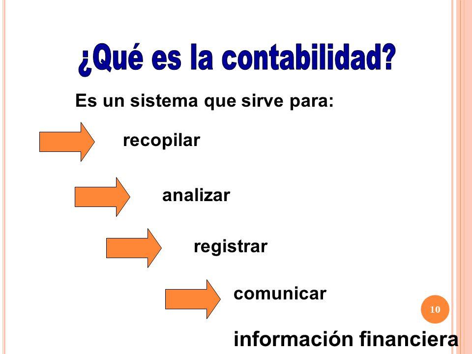 ¿Qué es la contabilidad
