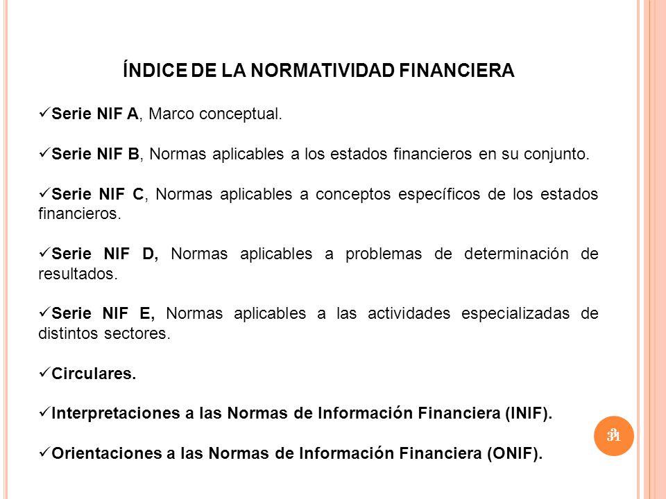 ÍNDICE DE LA NORMATIVIDAD FINANCIERA
