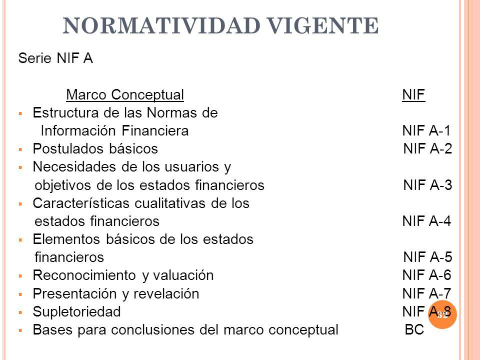 NORMATIVIDAD VIGENTE Serie NIF A Marco Conceptual NIF