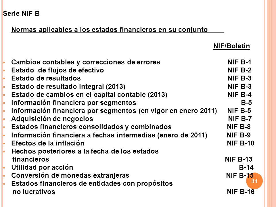 Serie NIF B Normas aplicables a los estados financieros en su conjunto. NIF/Boletín.