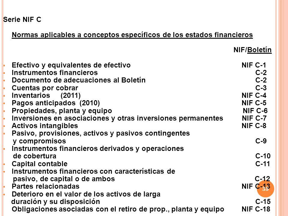 Serie NIF C Normas aplicables a conceptos específicos de los estados financieros. NIF/Boletín. Efectivo y equivalentes de efectivo NIF C-1.
