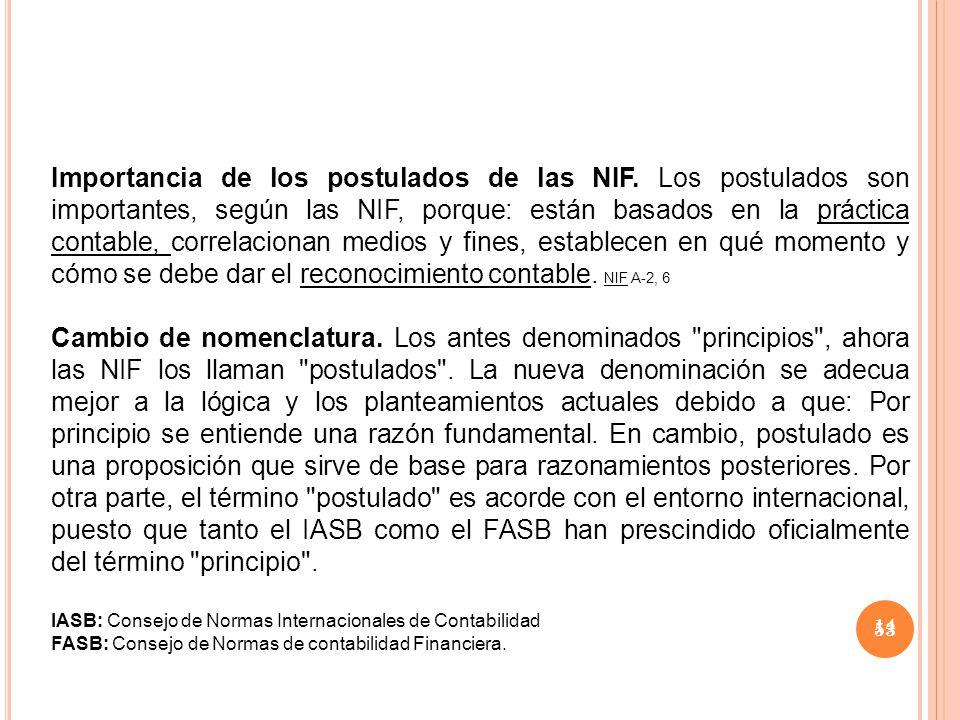 Importancia de los postulados de las NIF