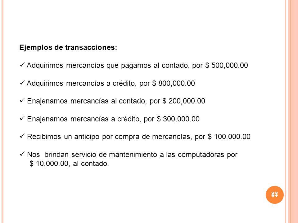 Ejemplos de transacciones: