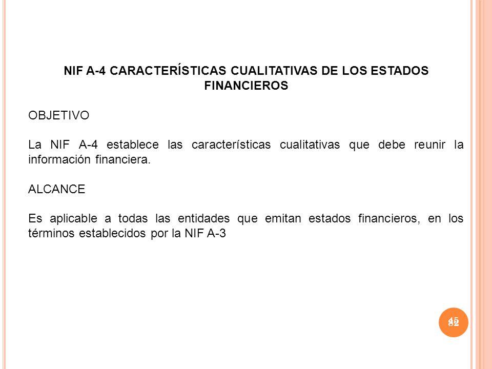 NIF A-4 CARACTERÍSTICAS CUALITATIVAS DE LOS ESTADOS FINANCIEROS