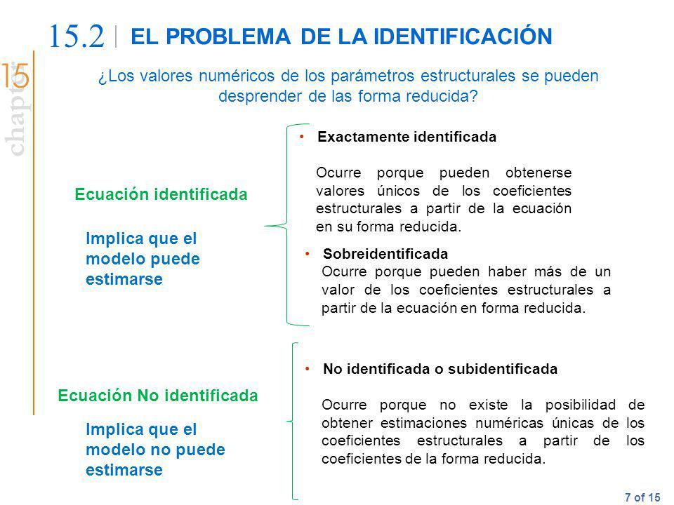 EL PROBLEMA DE LA IDENTIFICACIÓN