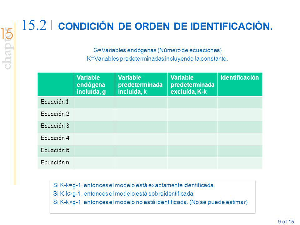 CONDICIÓN DE ORDEN DE IDENTIFICACIÓN.