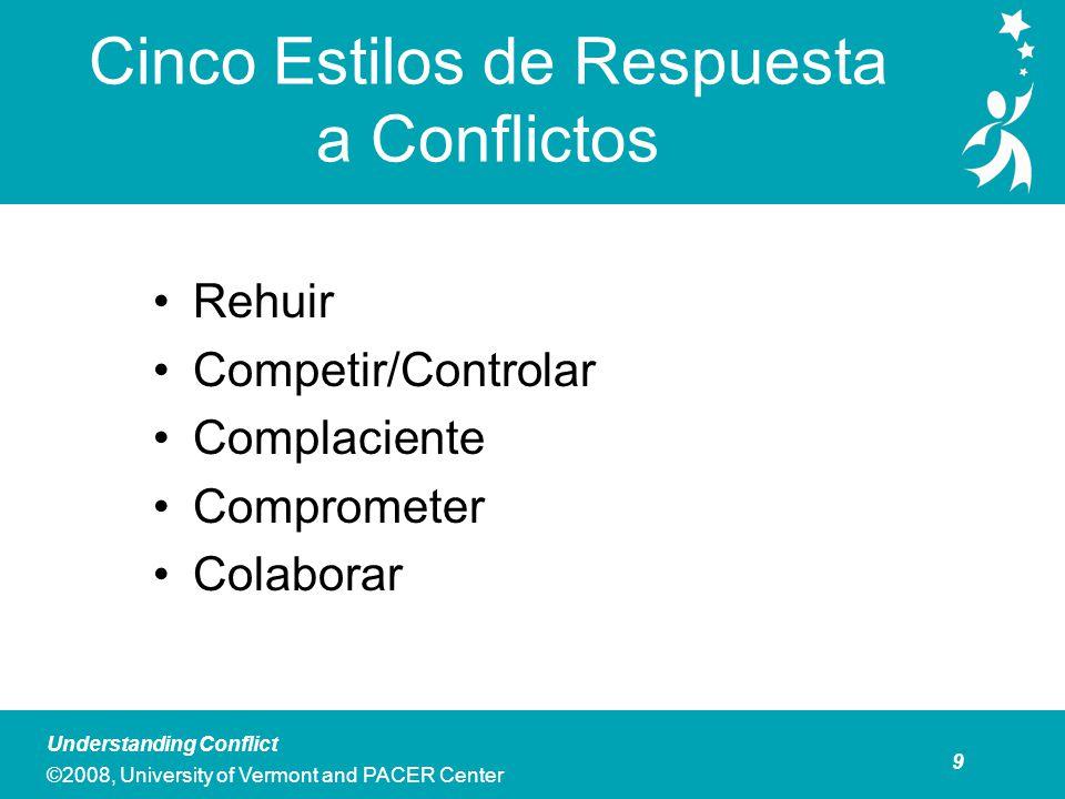Rehuir ¿Qué es esto Decidir que no quiere afrontar un conflicto en particular. Escoger no involucrarse en un conflicto en particular.