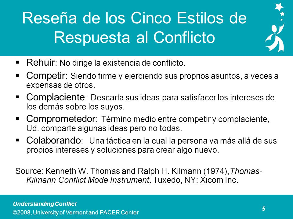 Actividad en Grupo: Explorando Su Estilo Personal Sobre el Conflicto