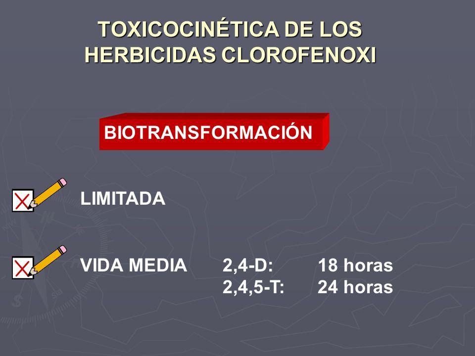 TOXICOCINÉTICA DE LOS HERBICIDAS CLOROFENOXI