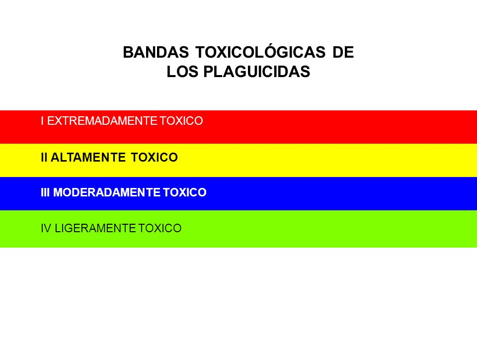 BANDAS TOXICOLÓGICAS DE