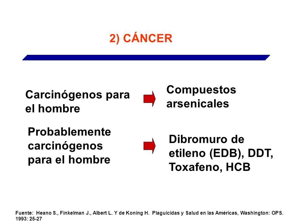 2) CÁNCER Compuestos Carcinógenos para arsenicales el hombre