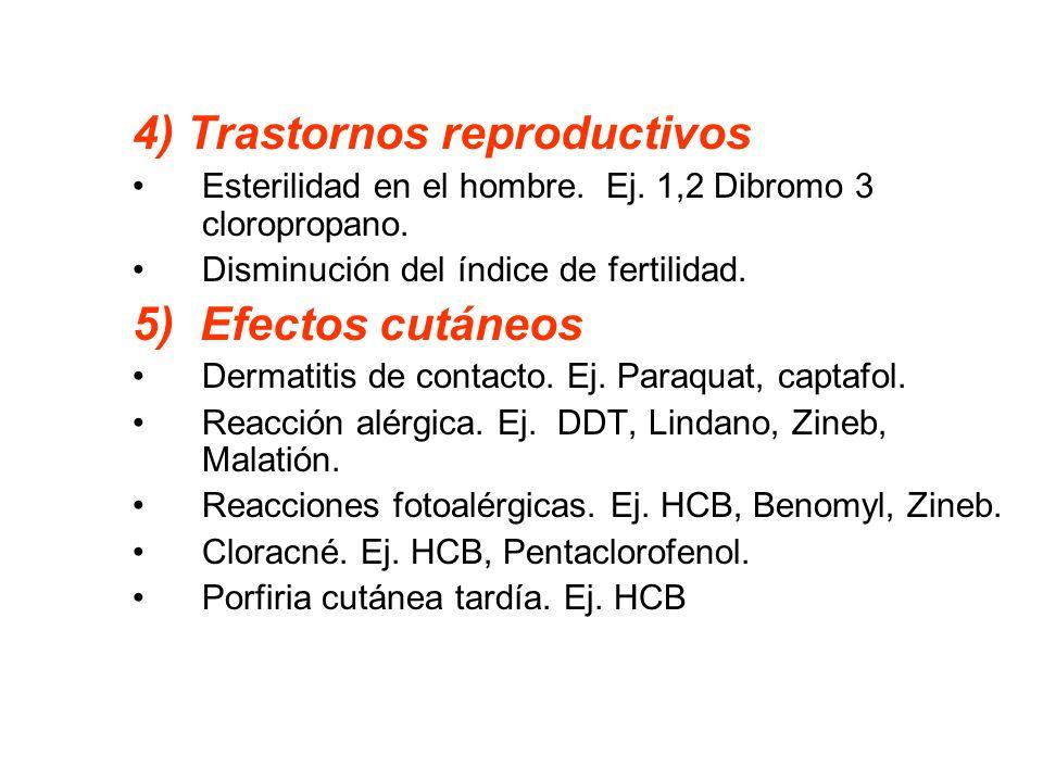 4) Trastornos reproductivos