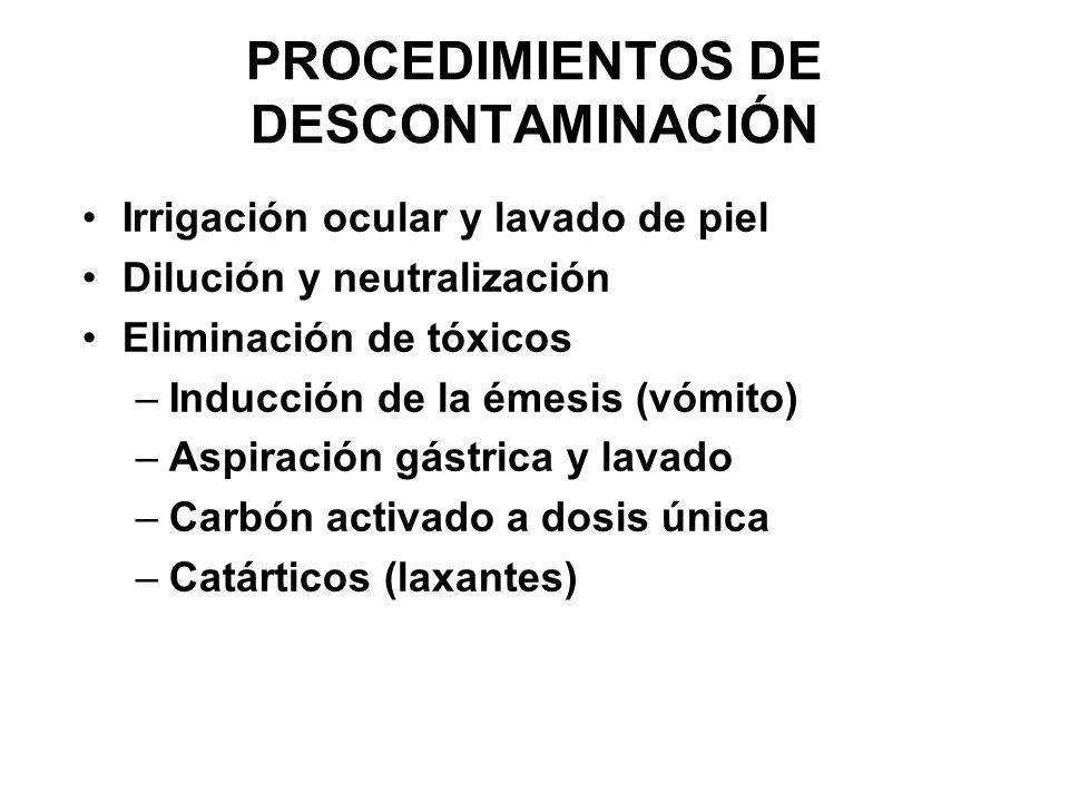 PROCEDIMIENTOS DE DESCONTAMINACIÓN
