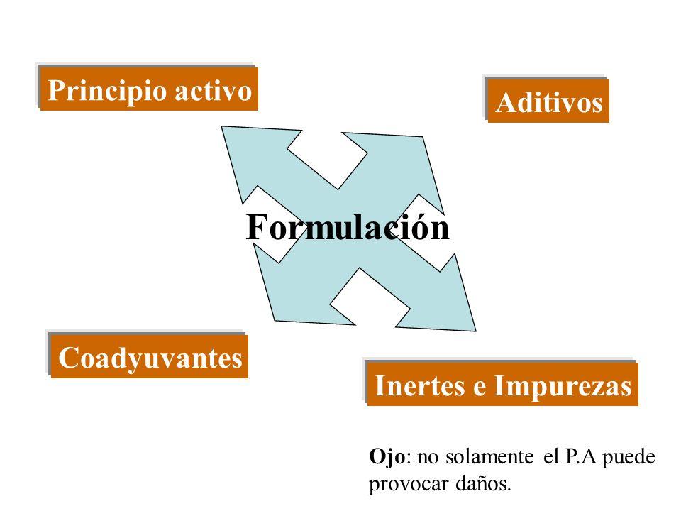 Formulación Principio activo Aditivos Coadyuvantes Inertes e Impurezas