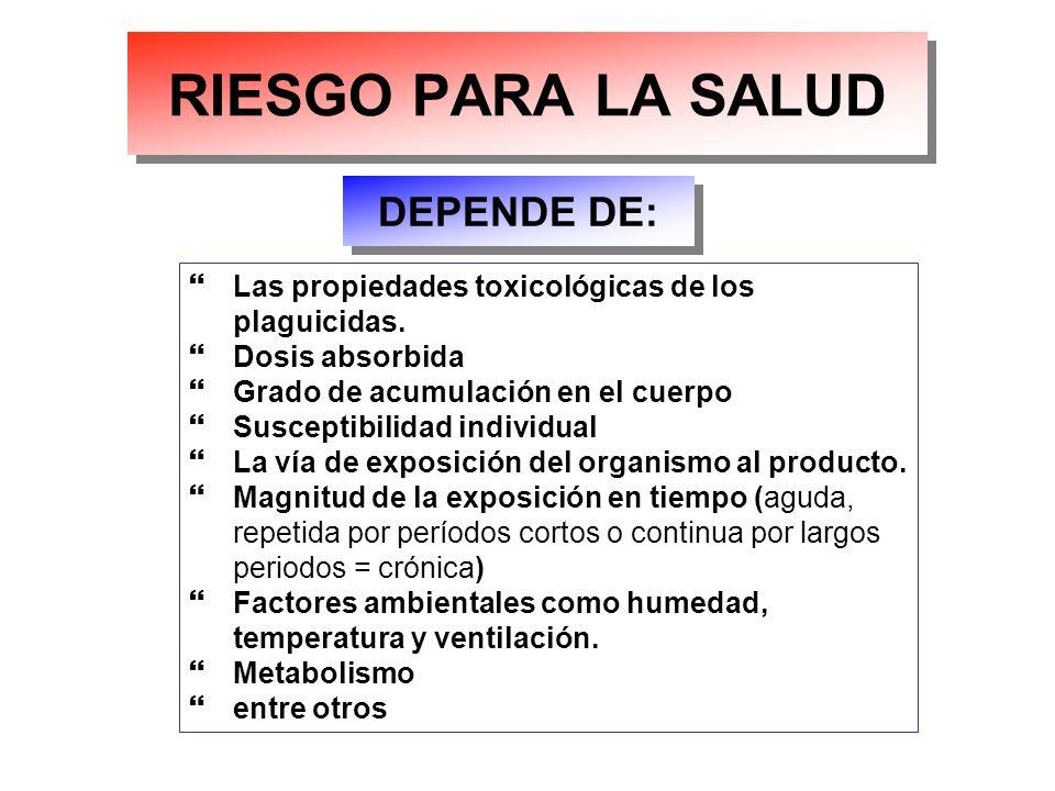 RIESGO PARA LA SALUD DEPENDE DE: