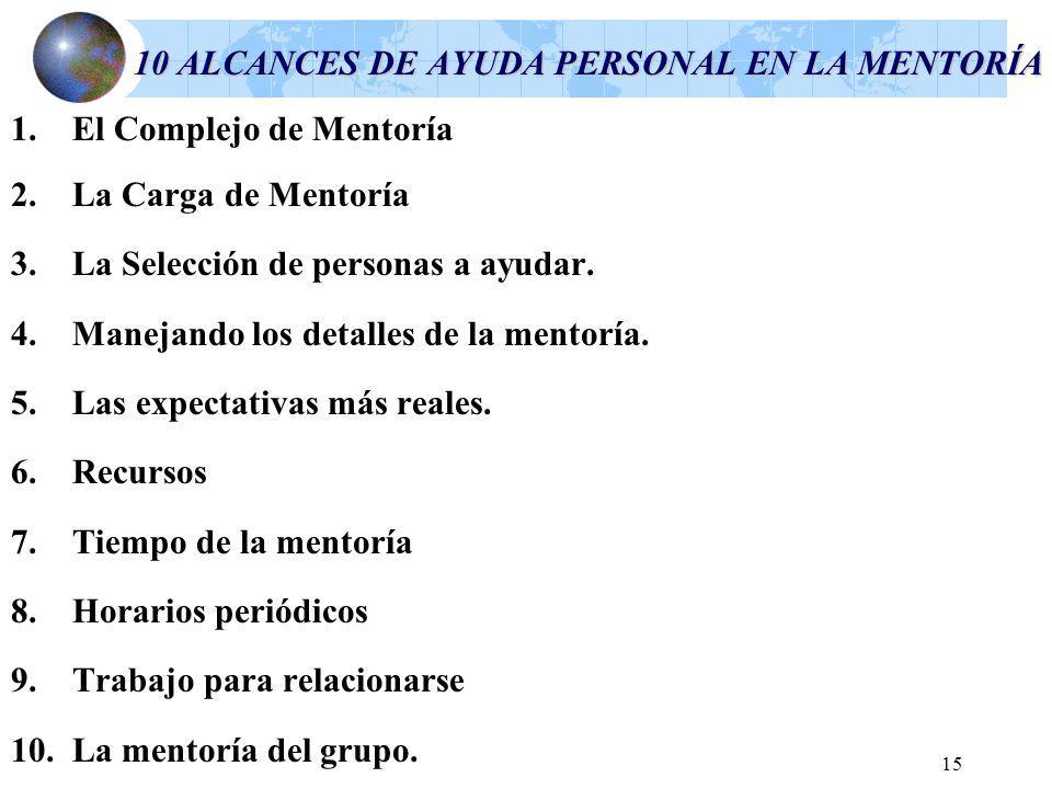 10 ALCANCES DE AYUDA PERSONAL EN LA MENTORÍA