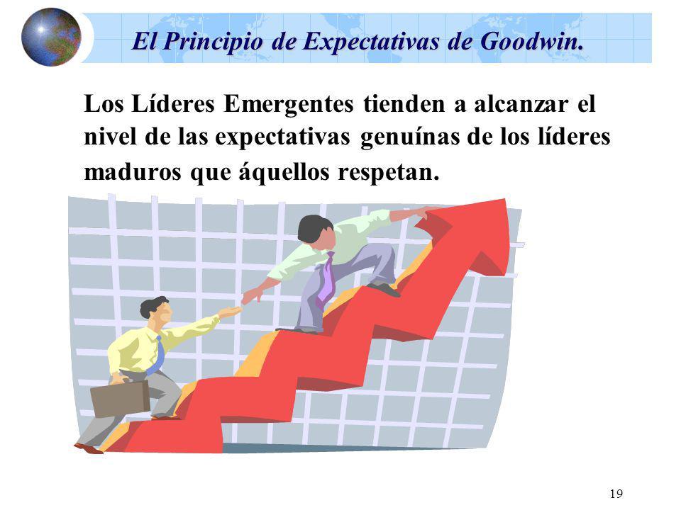 El Principio de Expectativas de Goodwin.