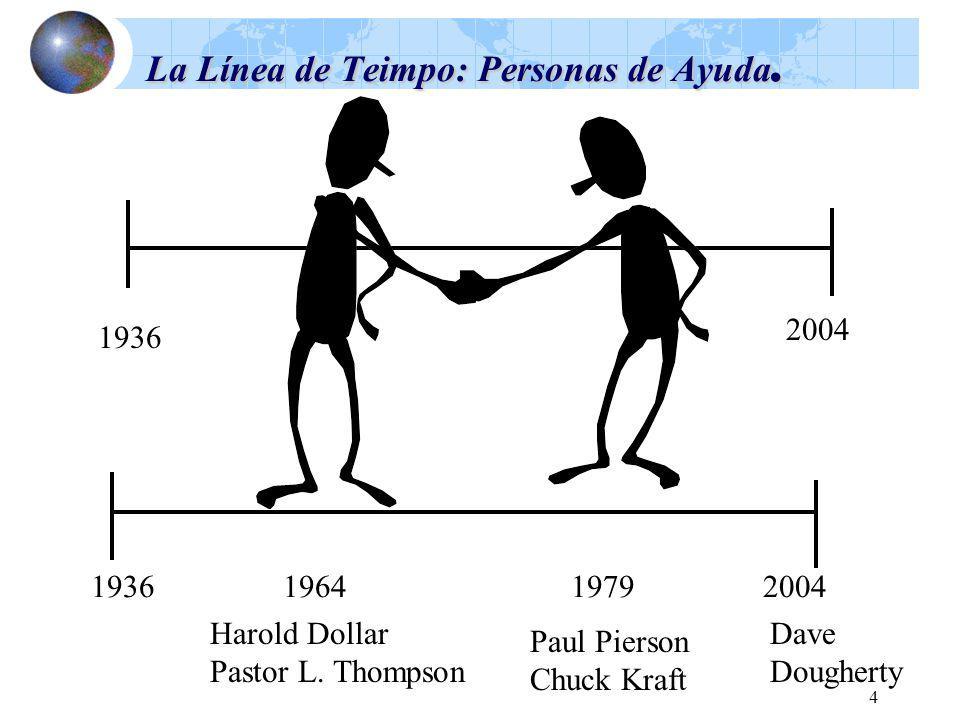 La Línea de Teimpo: Personas de Ayuda.