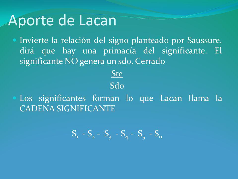 Aporte de Lacan