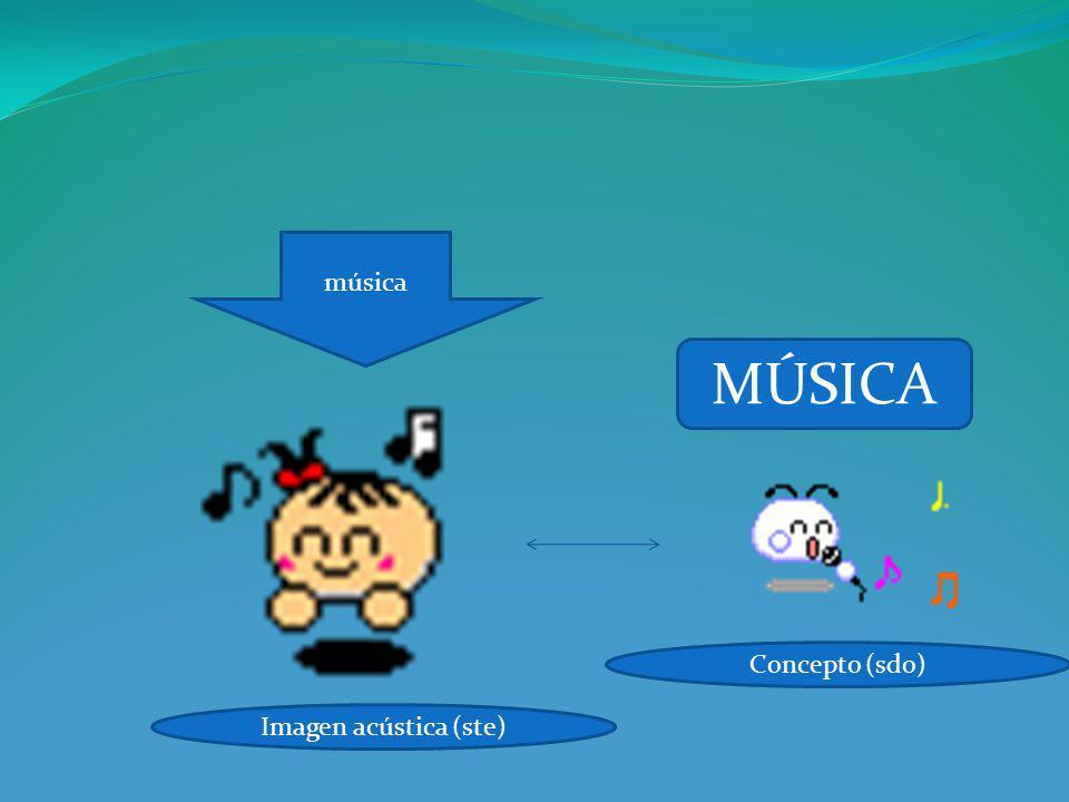 música MÚSICA Concepto (sdo) Imagen acústica (ste)