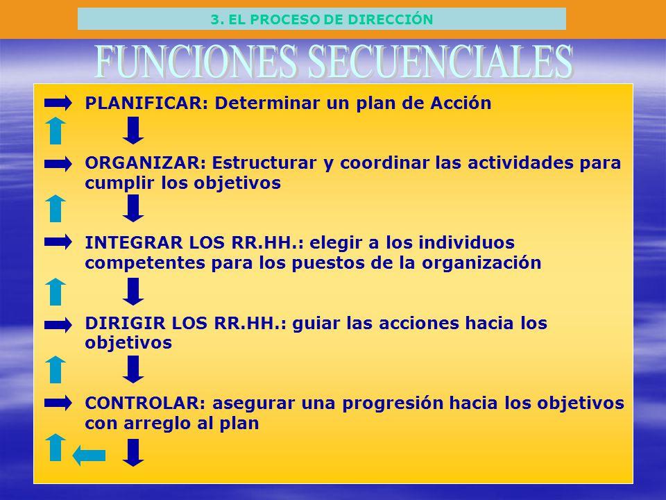 3. EL PROCESO DE DIRECCIÓN