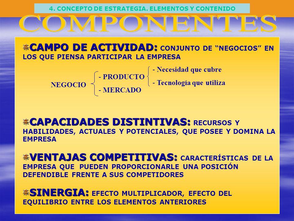 4. CONCEPTO DE ESTRATEGIA. ELEMENTOS Y CONTENIDO