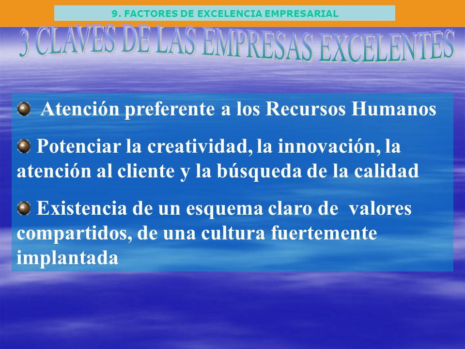 9. FACTORES DE EXCELENCIA EMPRESARIAL
