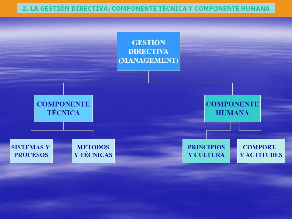 2. LA GESTIÓN DIRECTIVA: COMPONENTE TÉCNICA Y COMPONENTE HUMANA