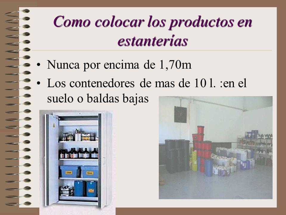 Como colocar los productos en estanterías