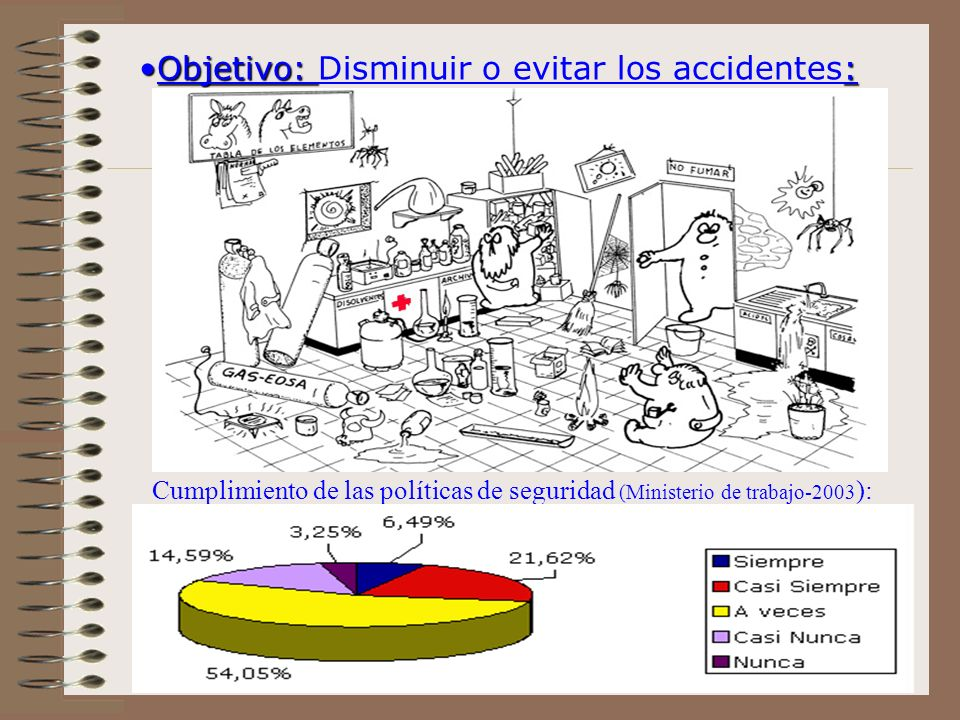 Objetivo: Disminuir o evitar los accidentes: