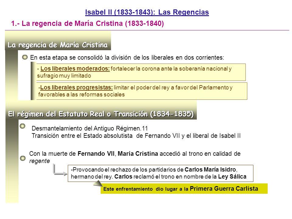 Isabel II (1833-1843): Las Regencias